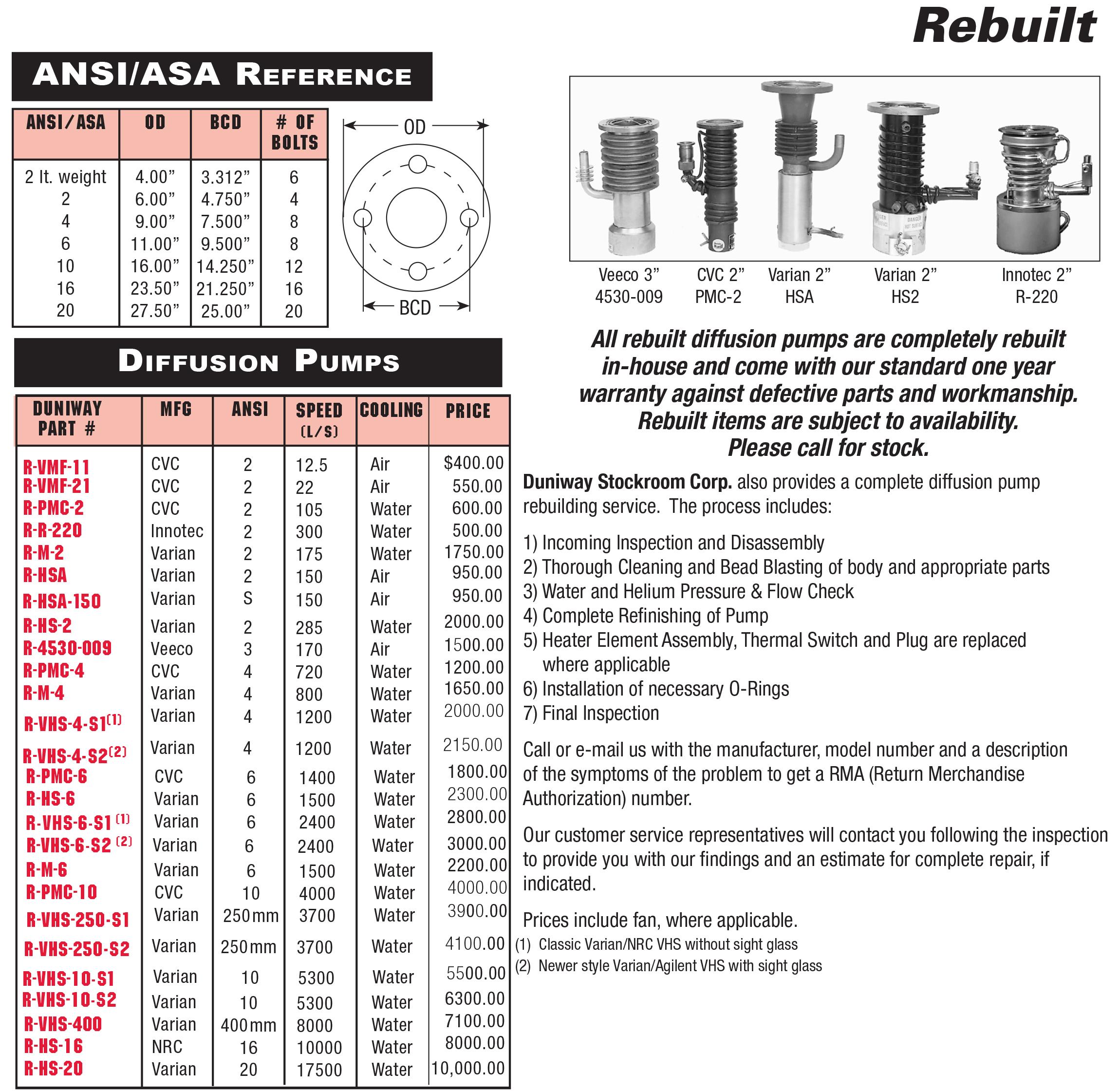 Rebuilt Diffusion Pumps